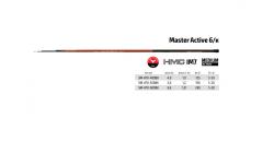 Удилище телескопическое угольное без колец Surf Master Active TX-20 400/20