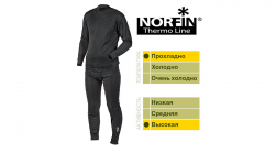 Термобельё Norfin THERMO LINE B
